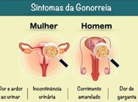 [6 sintomas de gonorreia na mulher e no homem]