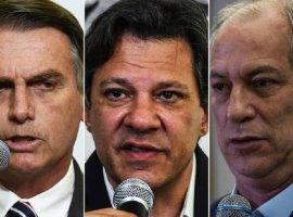 [Datafolha: Bolsonaro tem 28% das intenções de voto; Haddad tem 16%]